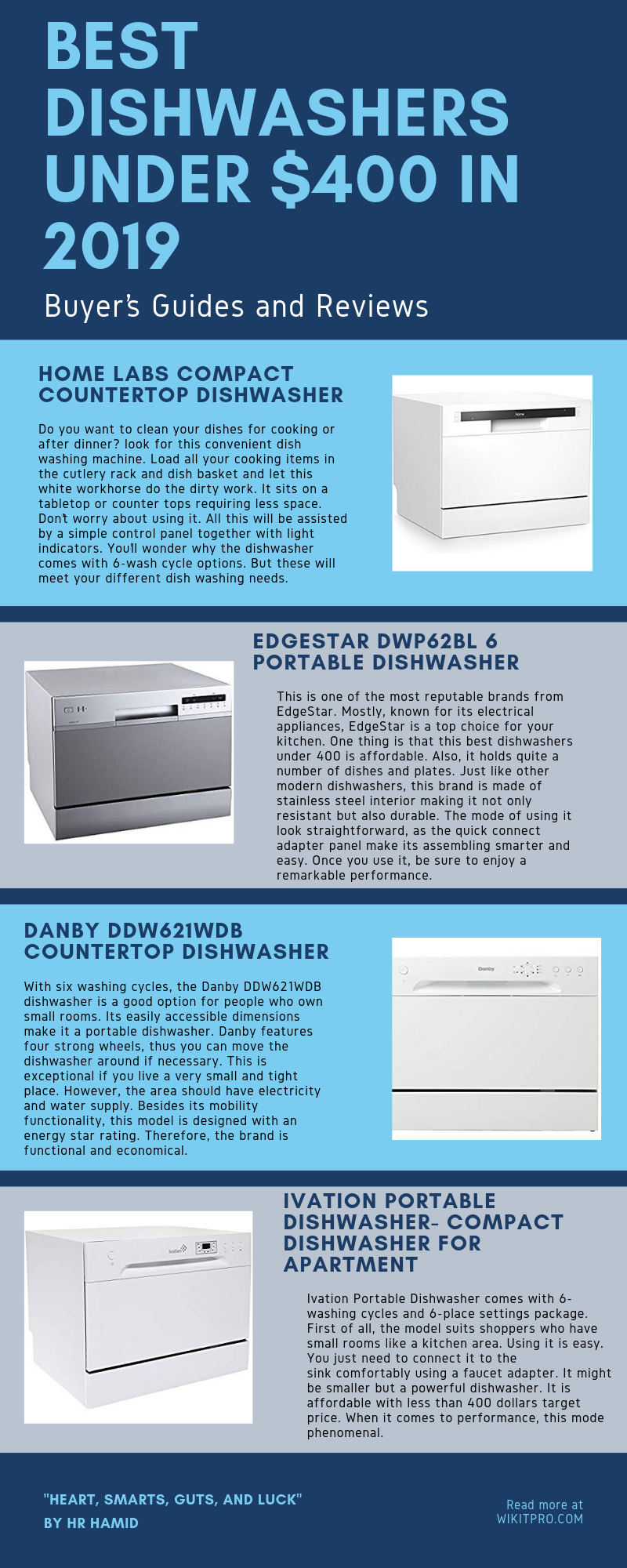 Best Dishwashers Under $400