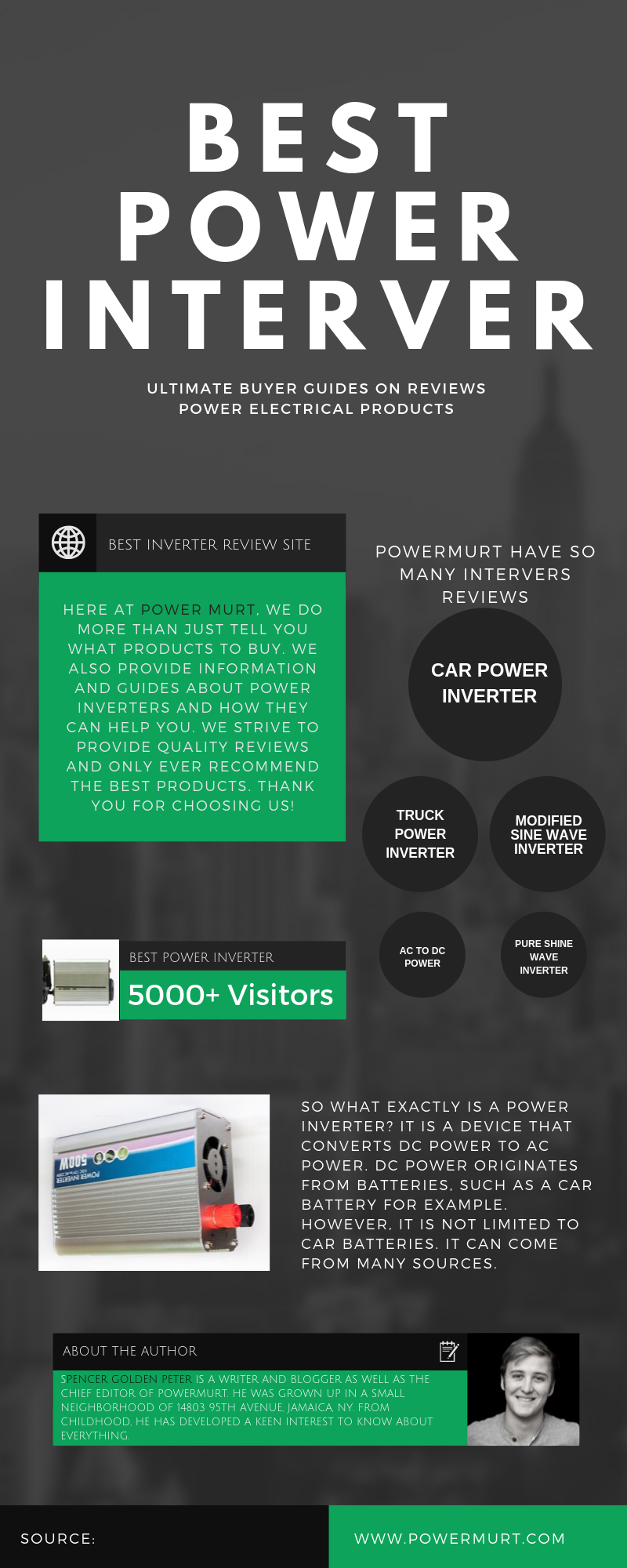 Ultimate Buyer Guides on Reviews Power Electrical Products | Power Murt