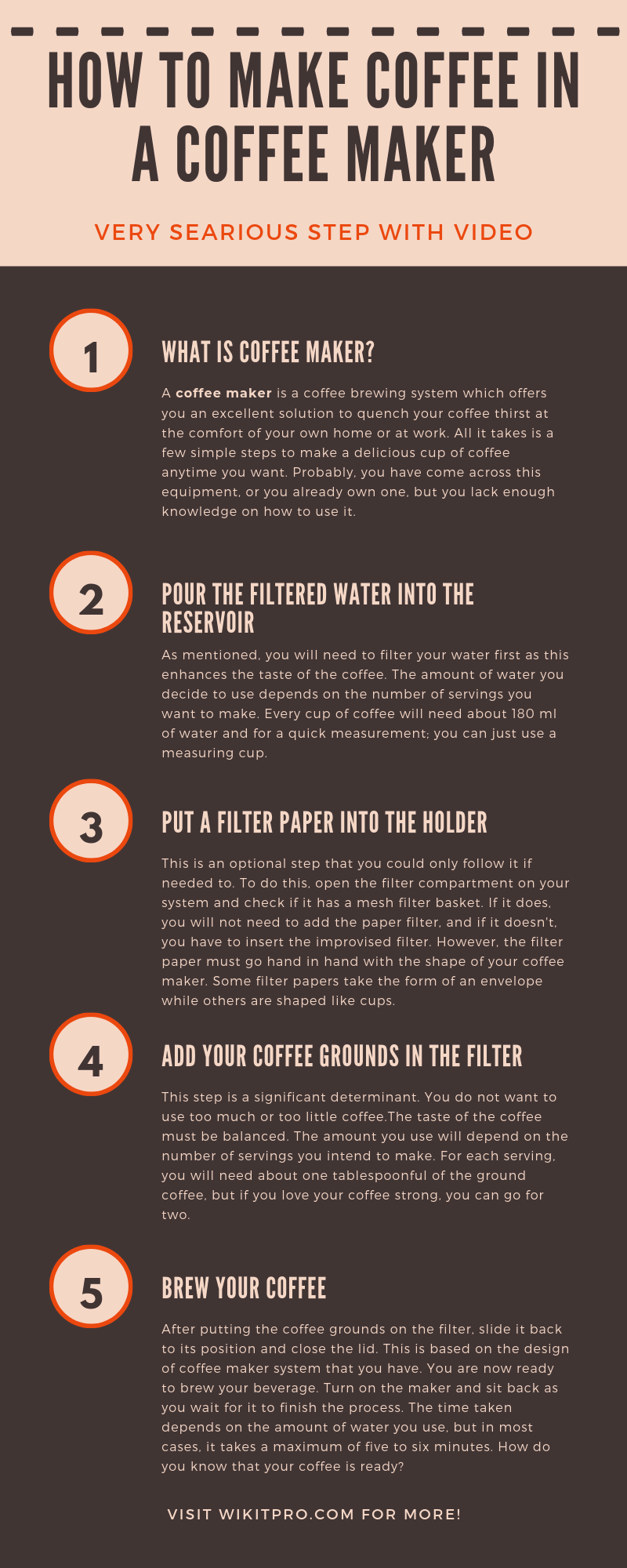 coffee maker.infographic