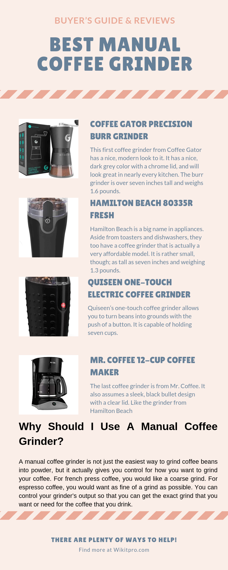 coffee grinder. infographic