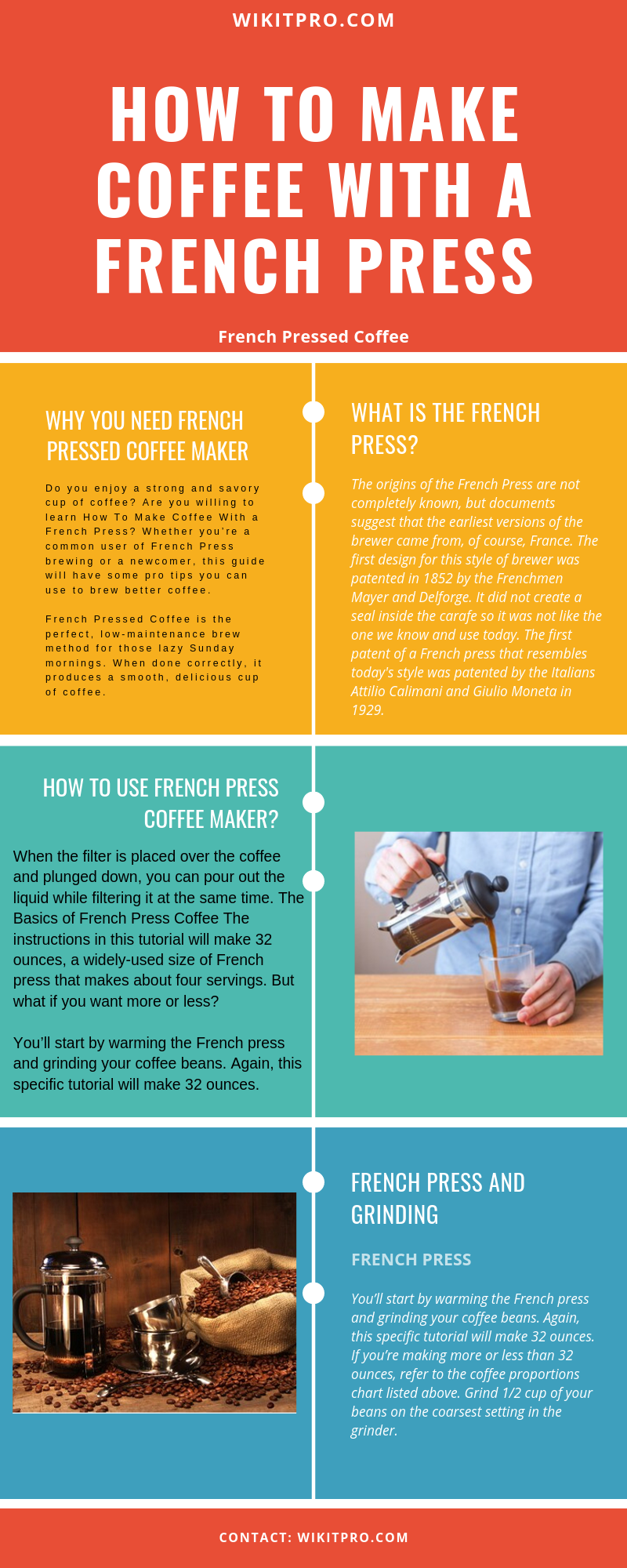 french press coffee. infographic