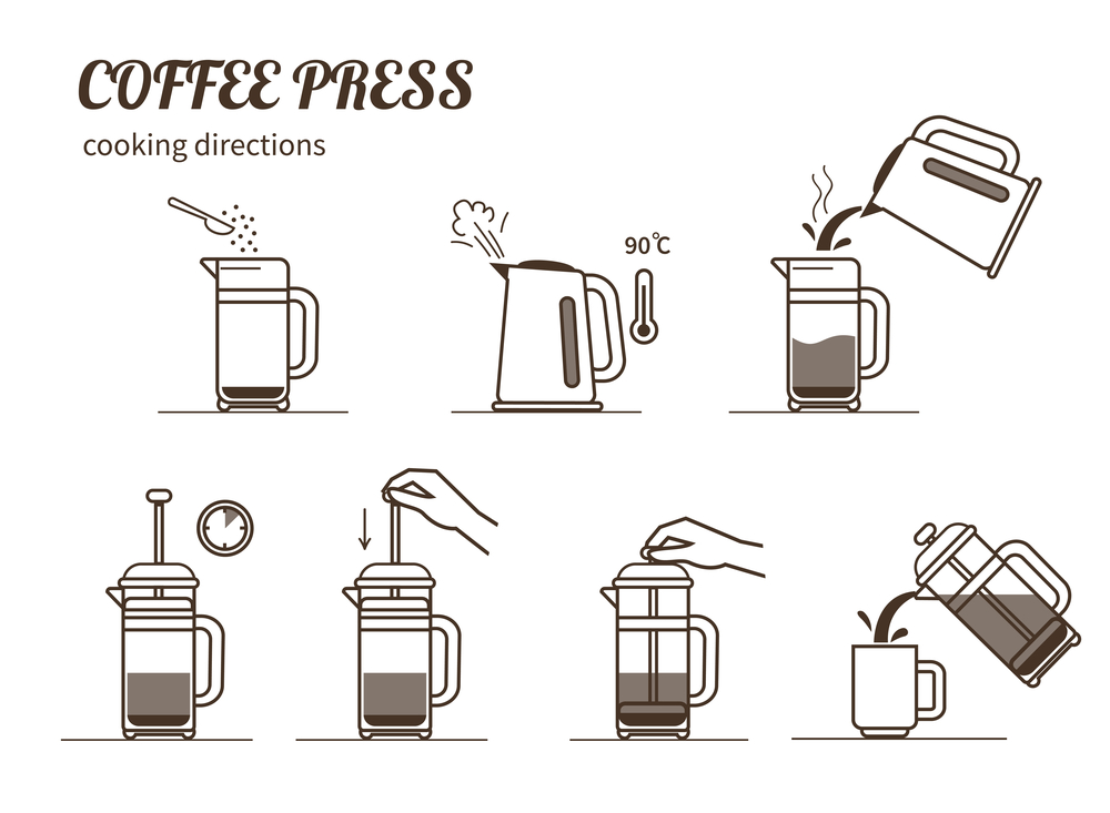 french press strategy